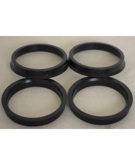 Zentrier-Ringe